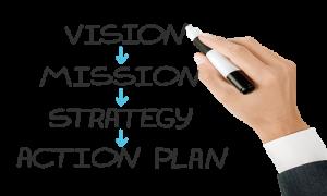 Commercieel advies2